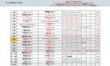 【情報】 森薗美咲が世界ランク15位のカットマンを倒す