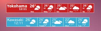 Freemeteo Weather Screenlet Ubuntuガジェット 天気予報