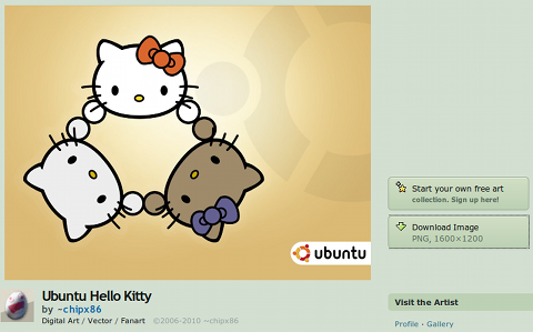 deviantART Ubuntu 壁紙 Ubuntu Hello Kitty