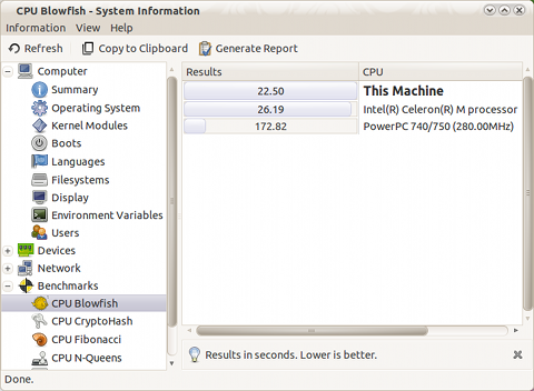 HardInfo Ubuntu システム情報 ベンチマーク