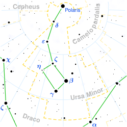 249px-Ursa_Minor_constellation_map.png