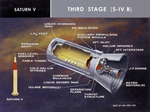 SaturnV_S-IVB.jpg
