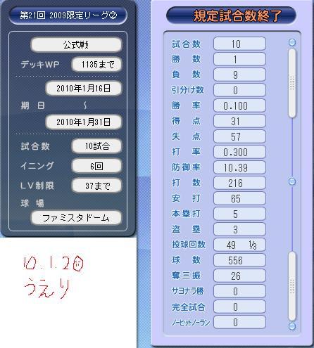 10.1.20 成績