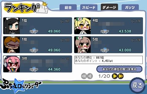 ミサイル発射★3