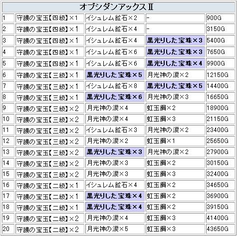 オブシダンソードといえばロマサガ!6