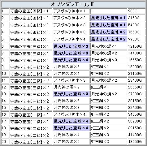 オブシダンソードといえばロマサガ!9