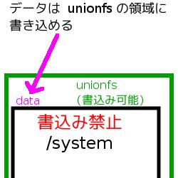 unionfs-02.png