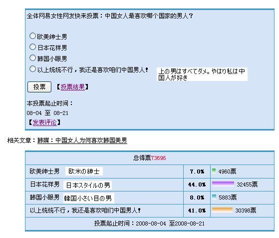 2008koreajijyouaho2.jpg