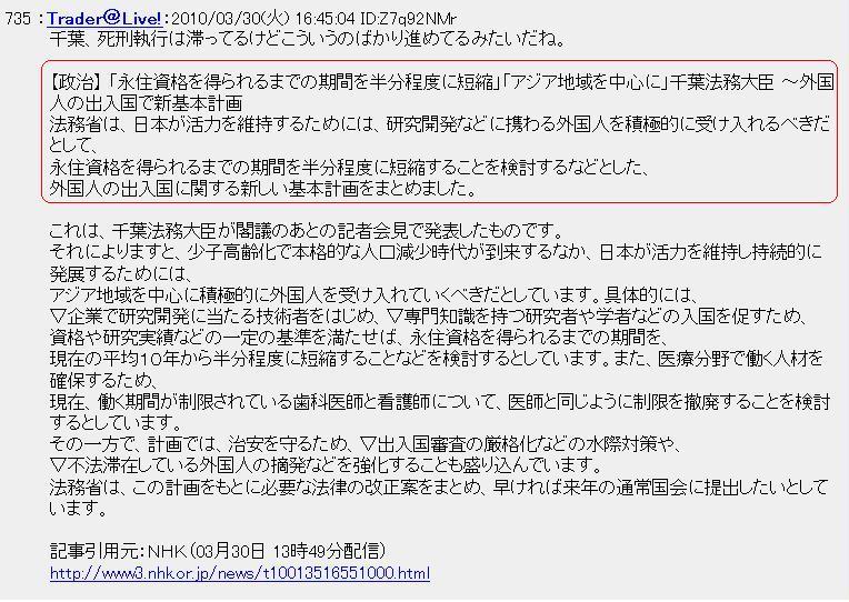 20100330keikochiba.jpg