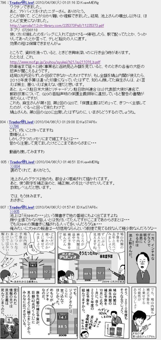 20100406IKE.jpg