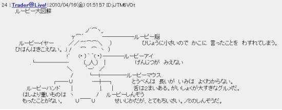 20100416LOOPY.jpg