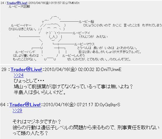 20100416hato.jpg