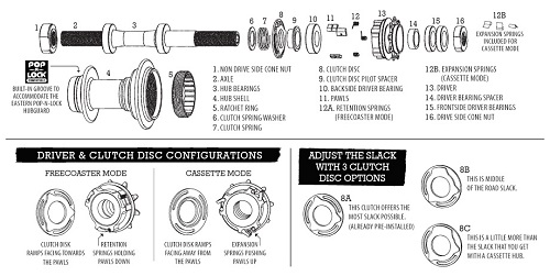 poynter-hub-schematic.jpg