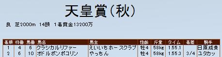 天皇賞秋(17s)結果表