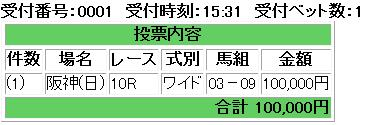 桜花賞ワイド