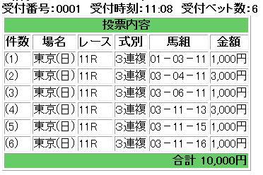 2010NHKマイルC馬券