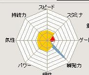 ケチ2-2