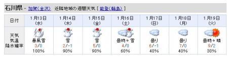天気_convert_20100112213115