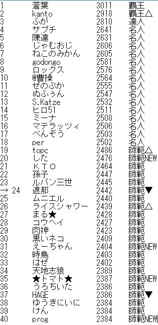 イメージ619