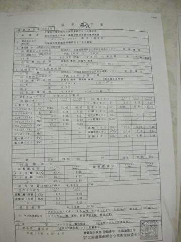 グリンパークつるい分析表1