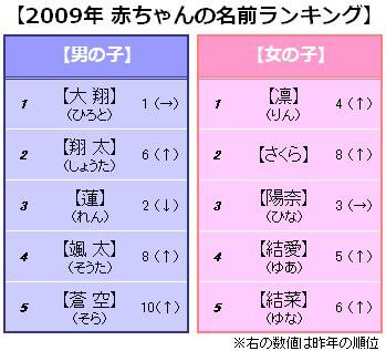 54_20091205_00015.jpg