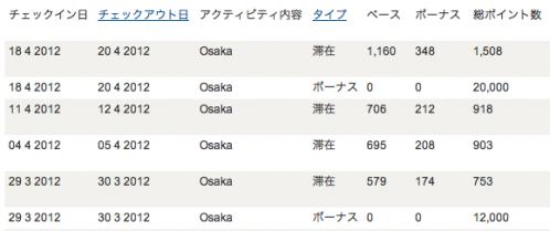 スクリーンショット 2012-04-22 5.10.26