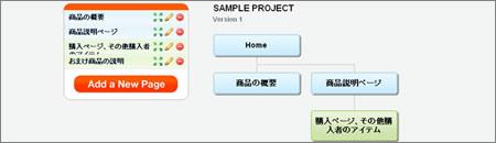 webサイト構成図作成サービス