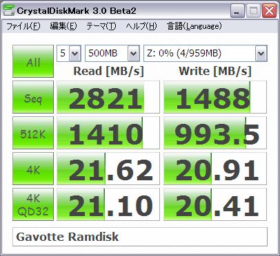 Gavotte Ramdisk