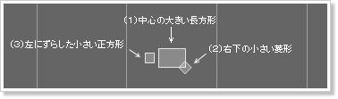 b2PolygonDefで長方形を作る