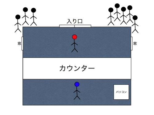 見取り図 囲い.001(変換後)