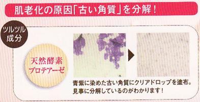 エイジングケア悩み 角質除去して浸透力のある柔らかい肌!