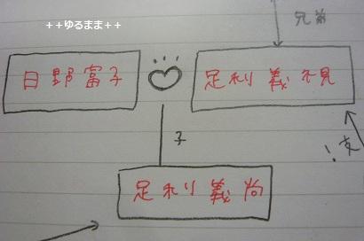 相関図02